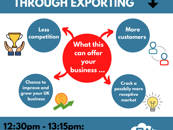 NEW DATE.......Boost Your Sales Through Exporting - Estelle Dingley